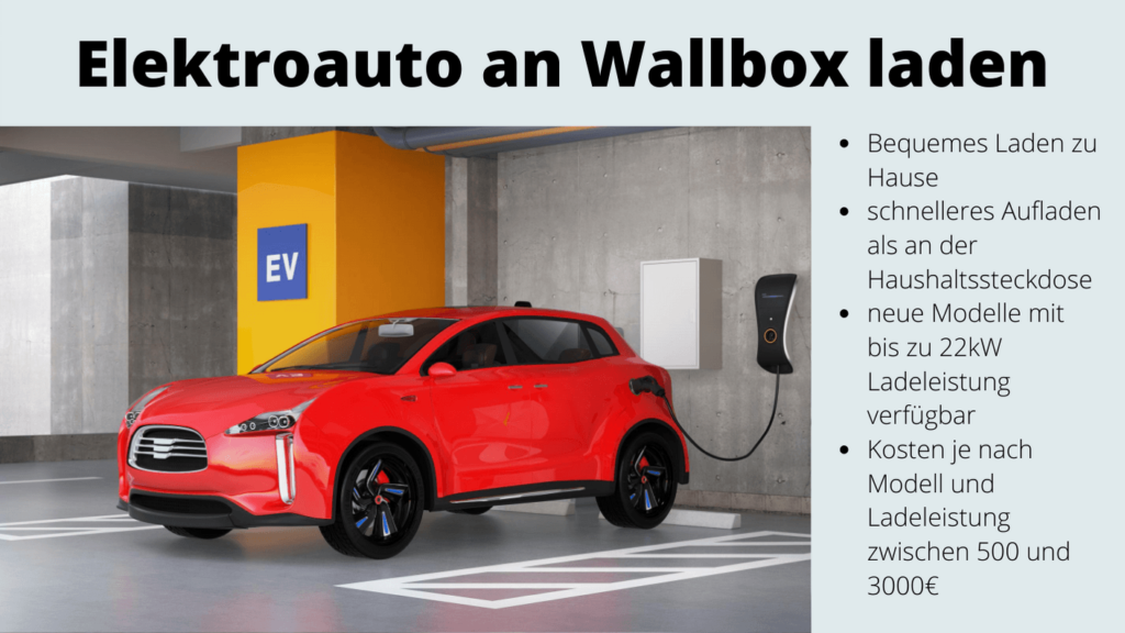 Wallbox kaufen Infografik
